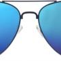 Elevate saulesbrilles